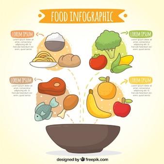 Красочные пищевые инфографика