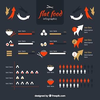 フラットなデザインで食品インフォグラフィックテンプレート