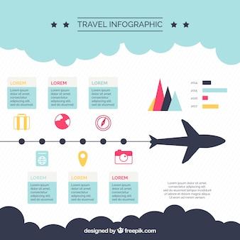 飛行機や色の要素を持つフラット旅行インフォグラフィック