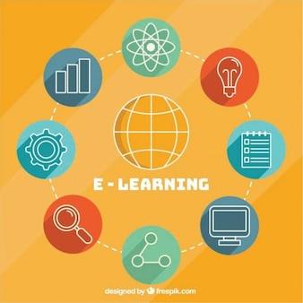 オンライン学習の要素を持つラウンド背景