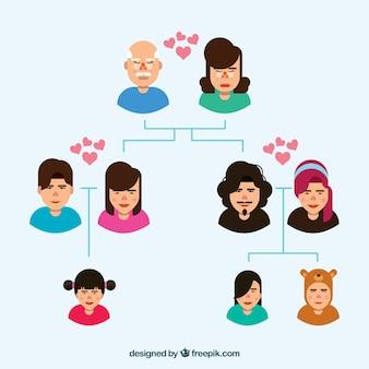 フラットなデザインの文字でミニマリストの家系図