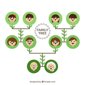 緑の円フラット家系