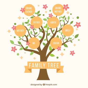 装飾的なピンクの花とかわいい家族の木