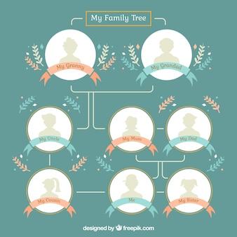 パステルカラーの家族の木