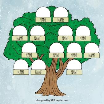 家族と緑豊かな木