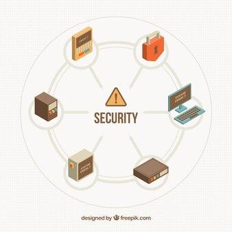 Круглый фон с изометрическими элементами безопасности