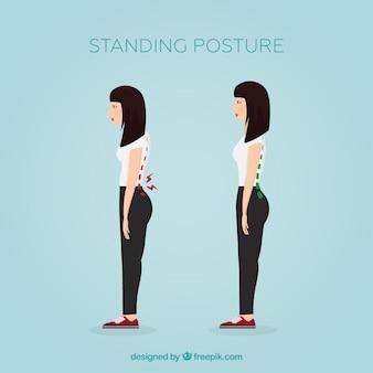 起立姿勢の正しい姿勢と正しい姿勢