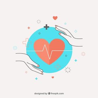 手と心臓学