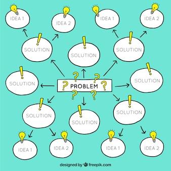 問題と解決策の手引き図