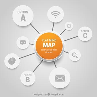 サークルを持つエレガントなマインドマップ