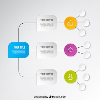 フラットデザインのクラシックマインドマップ
