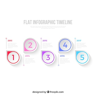 モダンスタイルのインフォグラフィックタイムライン