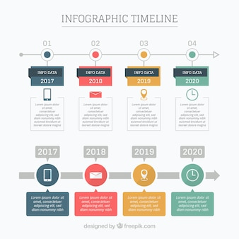フラットデザインの現代タイムライン