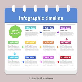 カレンダースタイルのインフォグラフィックタイムラインデザイン