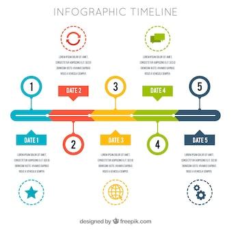 インフォグラフィックタイムラインデザイン