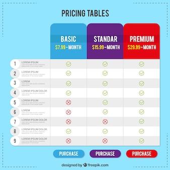 Таблицы цен