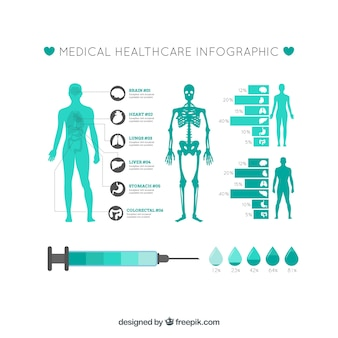 Медицинская инфографики шаблон