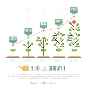 植物とグラフによるビジネス成長のコンセプト