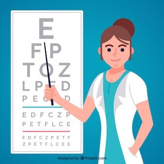 女性の眼科医
