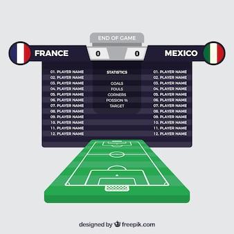 Фон футбольного поля с табло