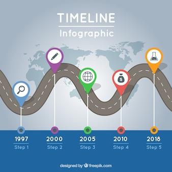 インフォグラフィックタイムラインのロードコンセプト
