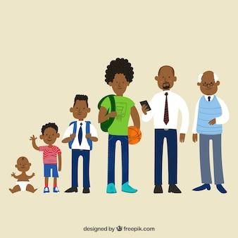 Черный человек в разном возрасте