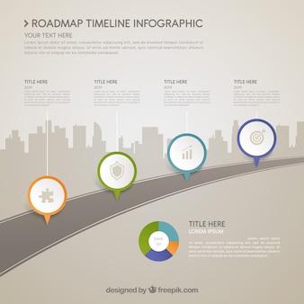 Концепция улицы для инфографической шкалы времени