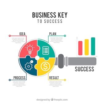 フラットデザインの主要ビジネスコンセプト