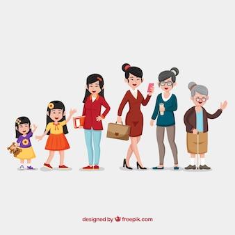 異なる年齢のアジア人女性