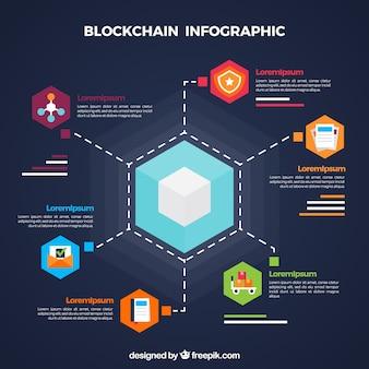 Блокирующий инфографический