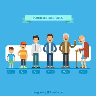 異なる年齢の白人男性コレクション