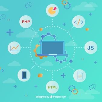 平面設計によるプログラマのコンセプト