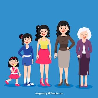 さまざまな年齢のアジアの女性のコレクション