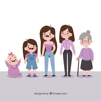 異なる年齢の白人女性のキャラクター