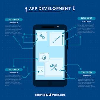 モダンスタイルのアプリケーション開発コンセプト