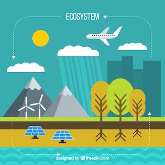 Концепция инфографической экосистемы в плоском стиле