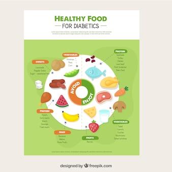 Диабетическая инфографика с плоским дизайном