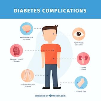 Пояснительный диабет инфографический с плоским дизайном