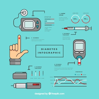 フラットデザインの糖尿病インフォグラフィックテンプレート