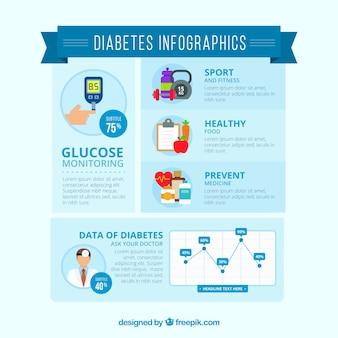 Диабетический инфографический шаблон с плоской конструкцией