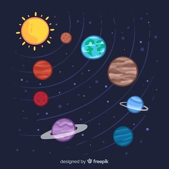 古典的な手描きの太陽系の合成