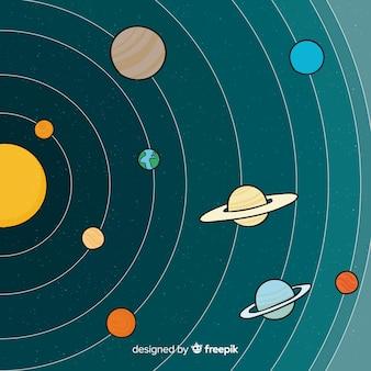 Прекрасная схема ручной солнечной системы