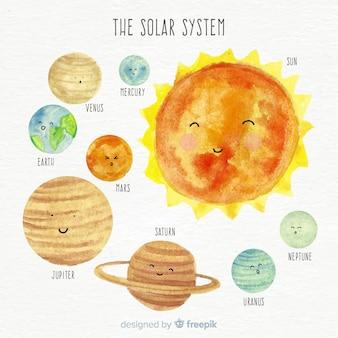 素敵な水彩ソーラーシステムの組成