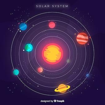 フラットデザインのカラフルなソーラーシステムスキーム