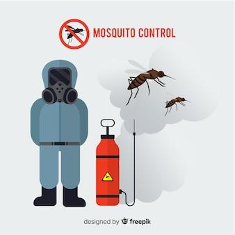 クリエイティブな蚊のコントロールの背景