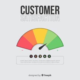 フラットスタイルの顧客満足のコンセプト