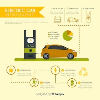 Инфографика автомобильного автомобиля