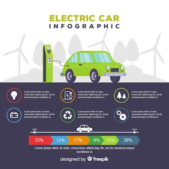 Электрический автомобиль