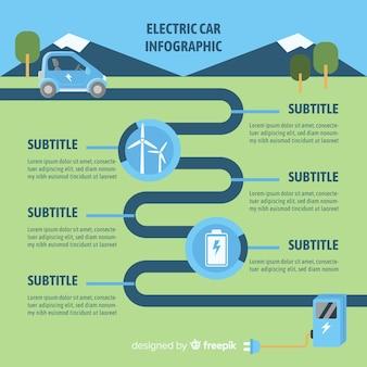電気自動車のインフォグラフィック