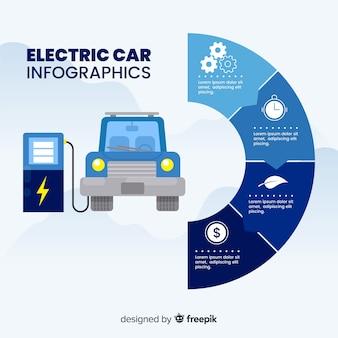 Инфографика электромобилей